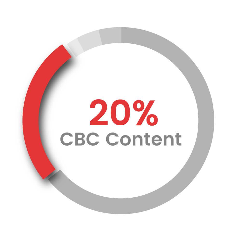 20%_cbc distillate broad spectrum oil CBD Gobal