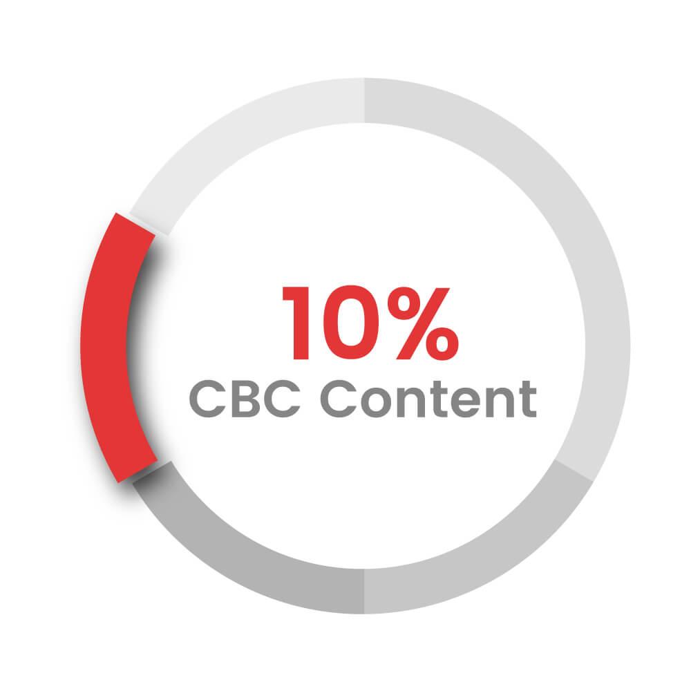 50%_cbc distillate Advanced broad spectrum oil CBD Gobal