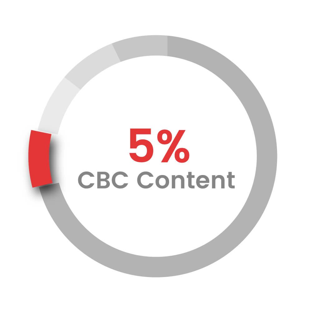 65%_cbc distillate Advanced broad spectrum oil CBD Gobal