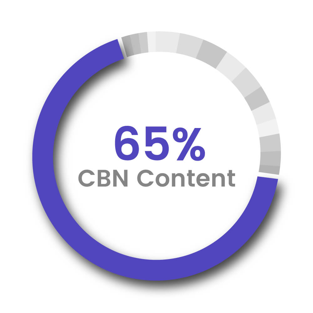 65% cbn distillate broad spectrum oil CBD Global