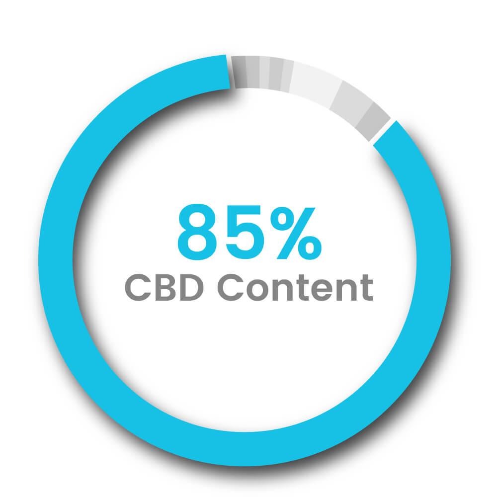 85% cbd distillate broad spectrum oil CBD Global
