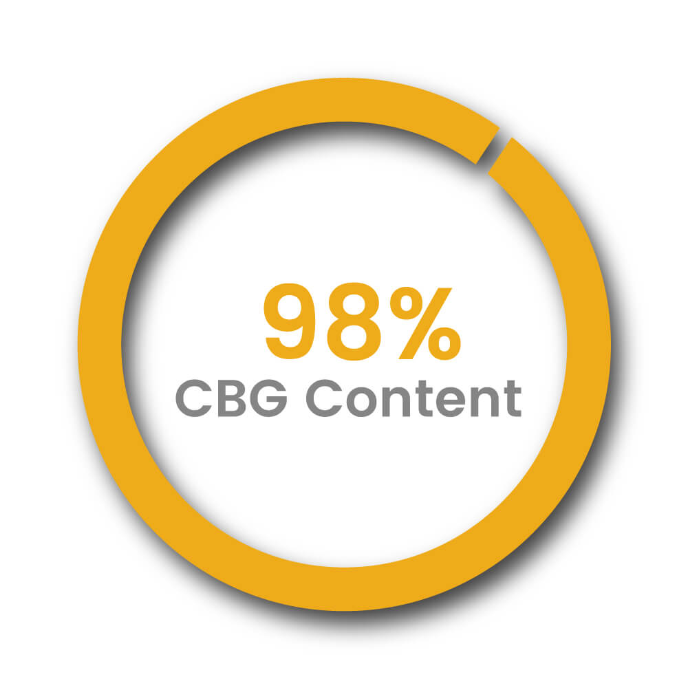 98% cbg isolate CBD Global
