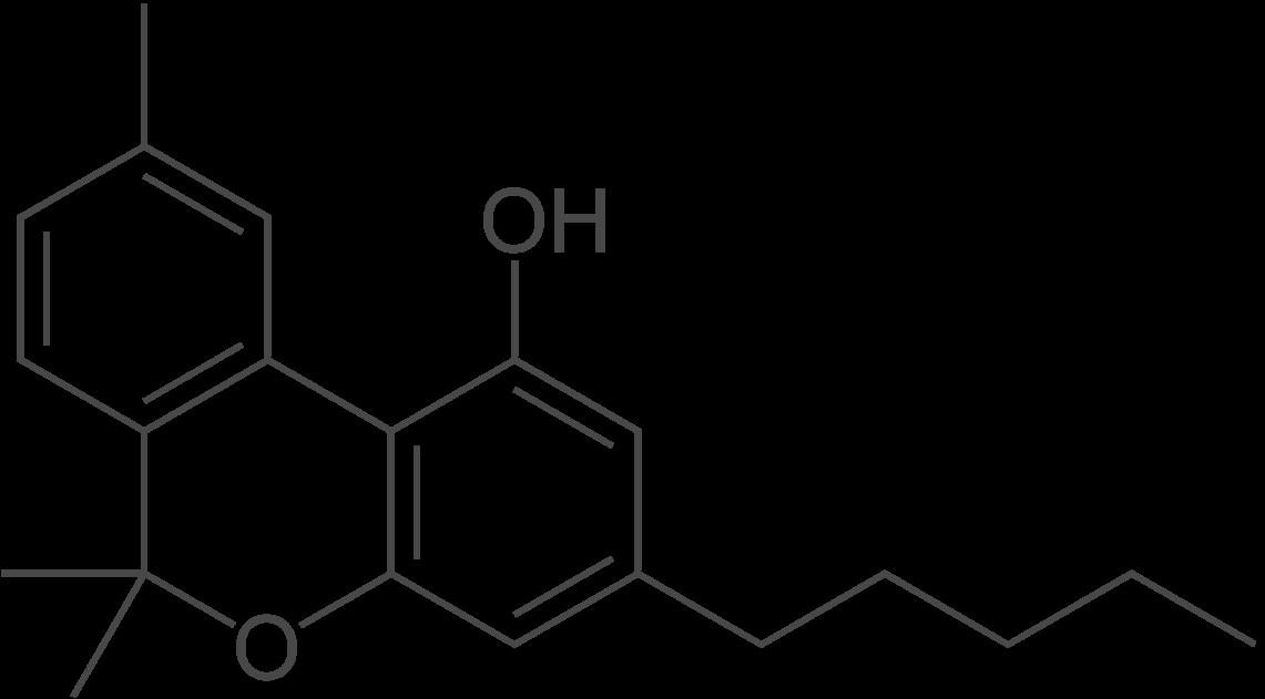 Cannabinol Molecular Formula CBD Global