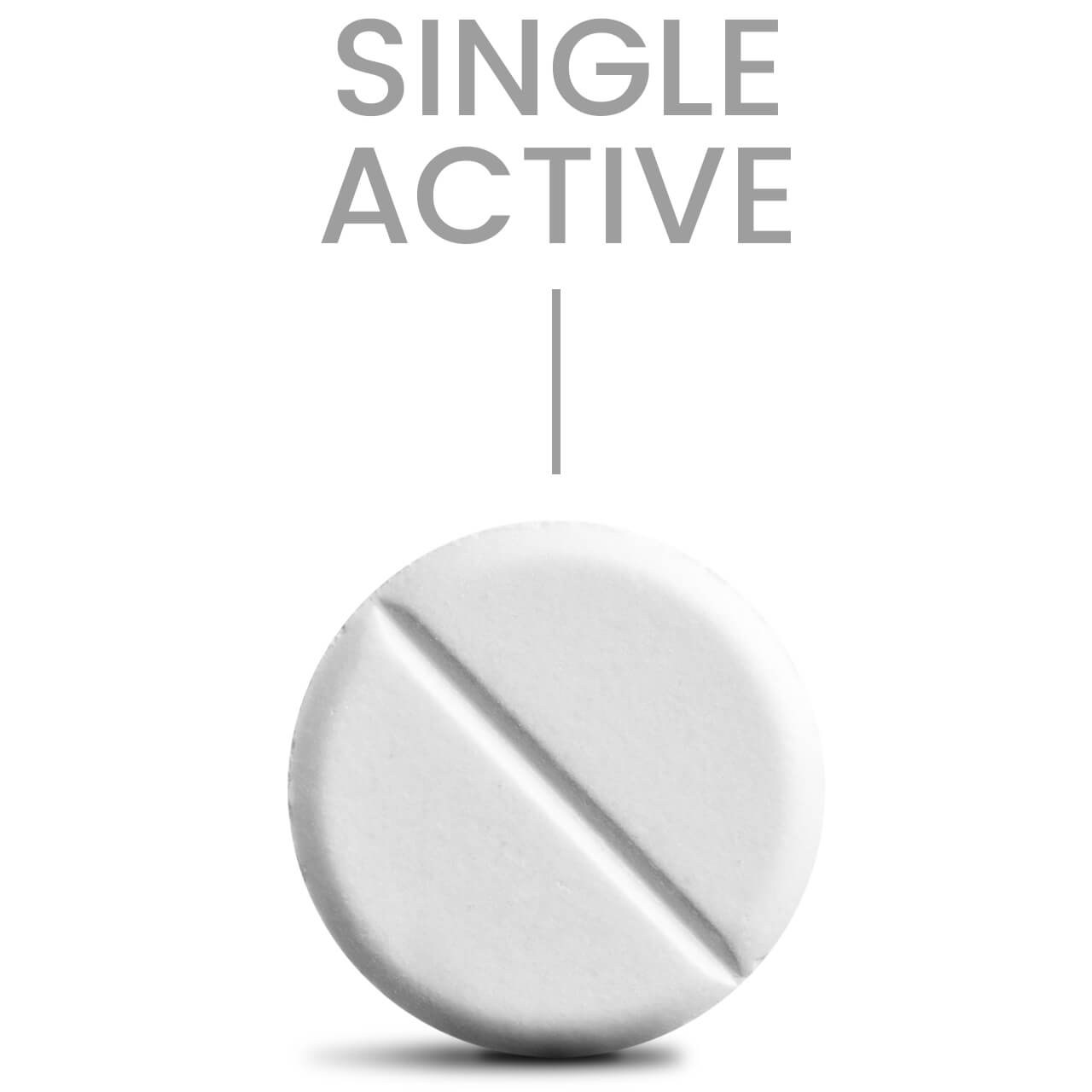 Pharmaceutical Single Actives CBD Global
