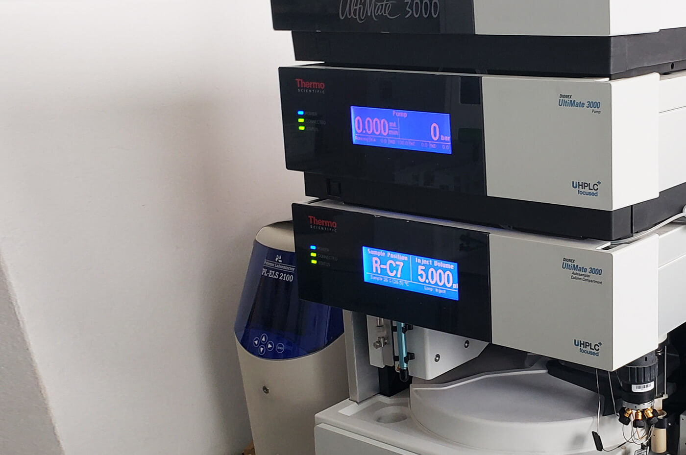 HPLC Biomass Testing CBD Global