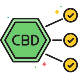 cbd pain research cbd global